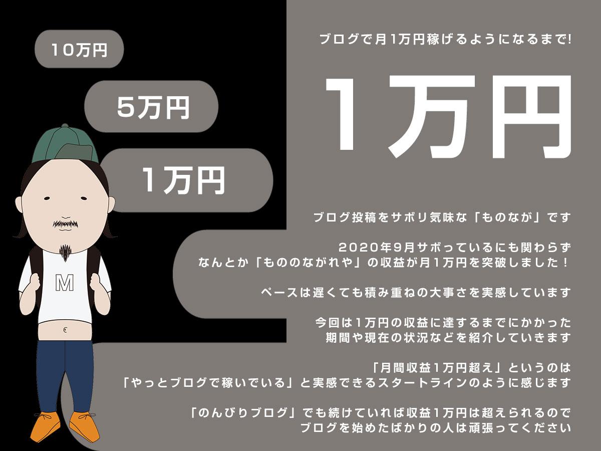 ブログで月に1万円稼げるようになるまで!月に数記事ののんびりブロガーでも継続していればなんとかなる